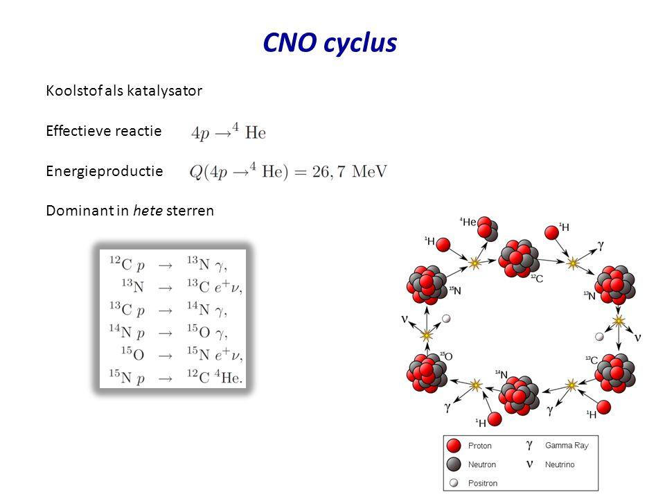 CNO cyclus Koolstof als katalysator Effectieve reactie