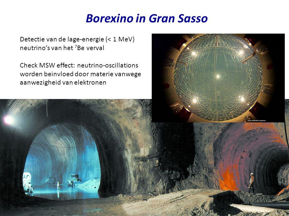 Borexino in Gran Sasso Detectie van de lage-energie (< 1 MeV) neutrino's van het 7Be verval.