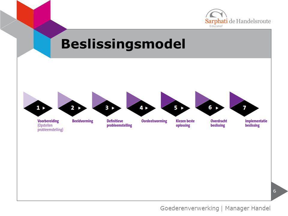 Beslissingsmodel Goederenverwerking | Manager Handel