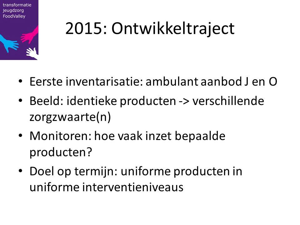 2015: Ontwikkeltraject Eerste inventarisatie: ambulant aanbod J en O