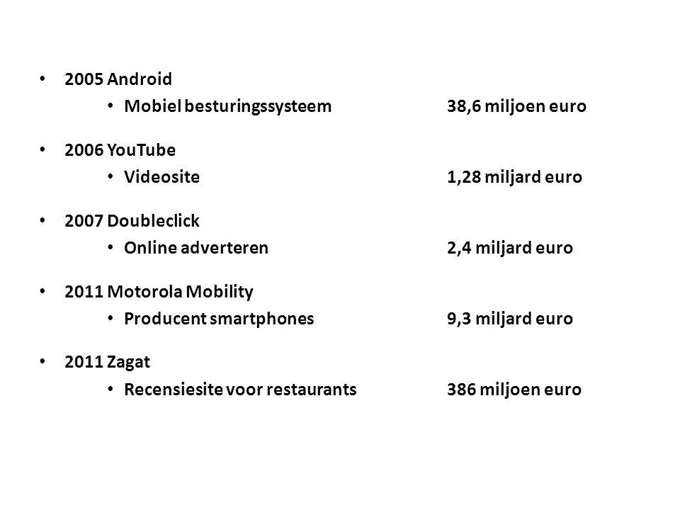 Mobiel besturingssysteem 38,6 miljoen euro 2006 YouTube