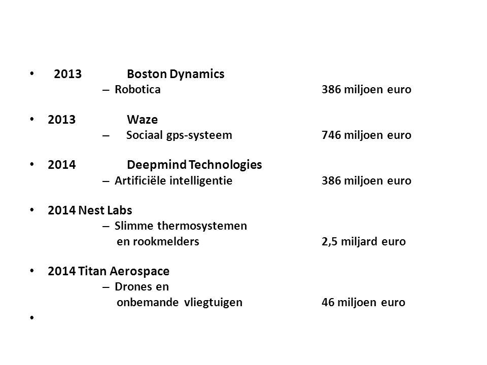 2014 Deepmind Technologies