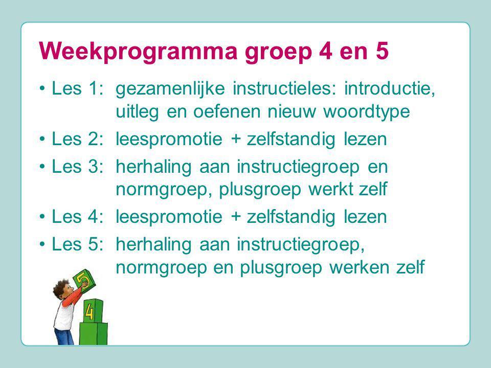 Weekprogramma groep 4 en 5