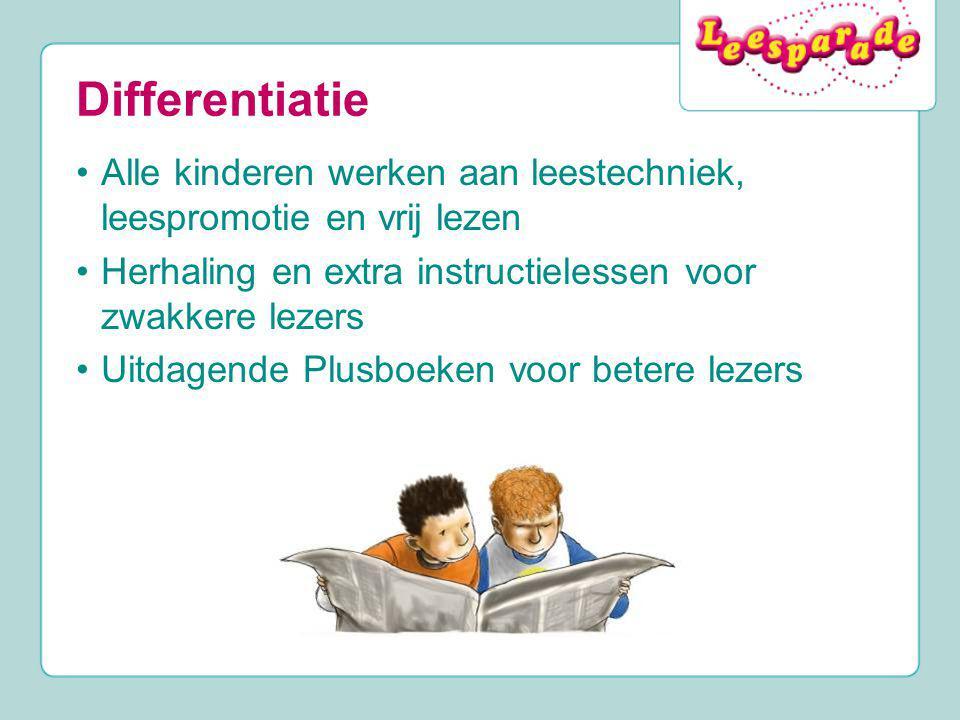 Differentiatie Alle kinderen werken aan leestechniek, leespromotie en vrij lezen. Herhaling en extra instructielessen voor zwakkere lezers.