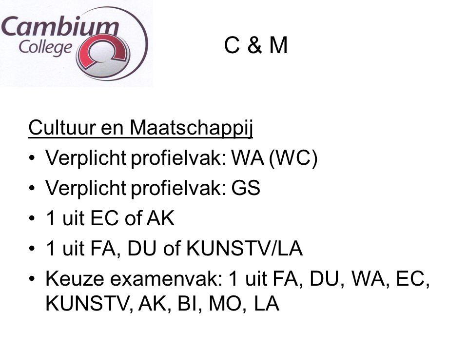 C & M Cultuur en Maatschappij Verplicht profielvak: WA (WC)
