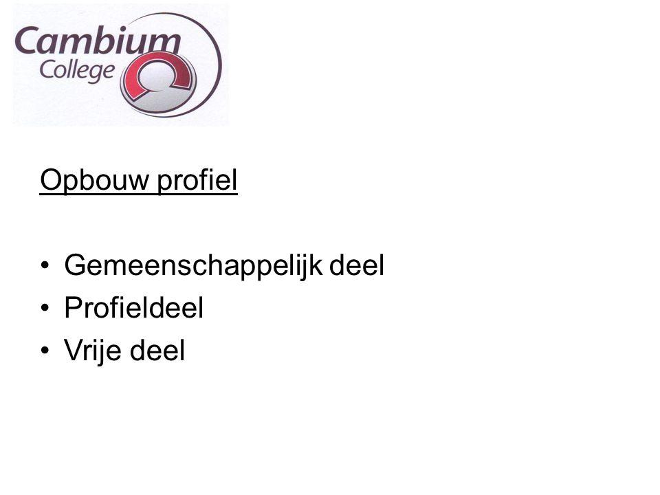Gemeenschappelijk deel Profieldeel Vrije deel