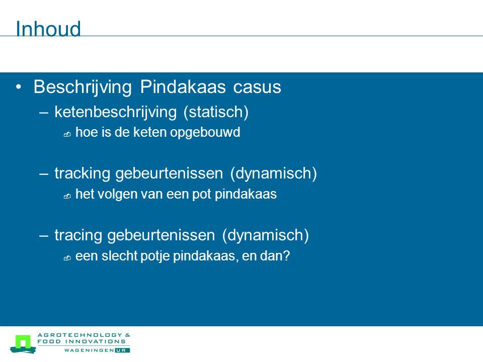 Inhoud Beschrijving Pindakaas casus ketenbeschrijving (statisch)