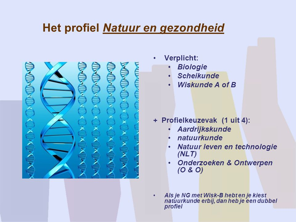 Het profiel Natuur en gezondheid