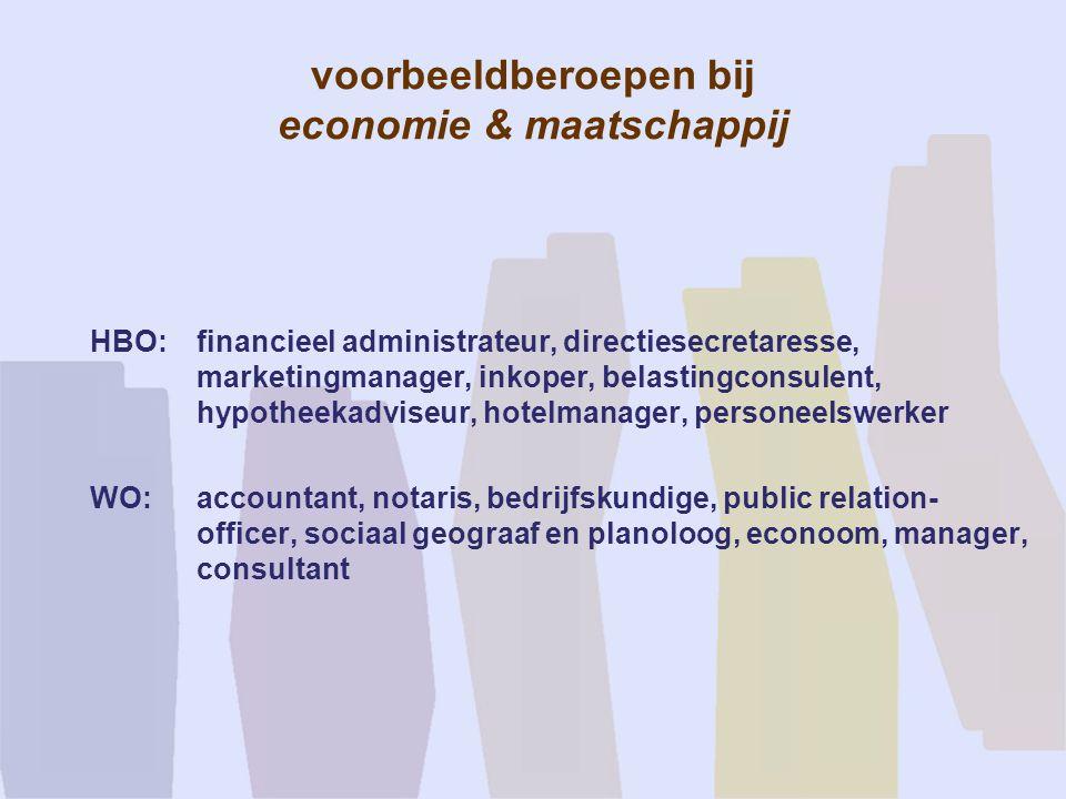 voorbeeldberoepen bij economie & maatschappij