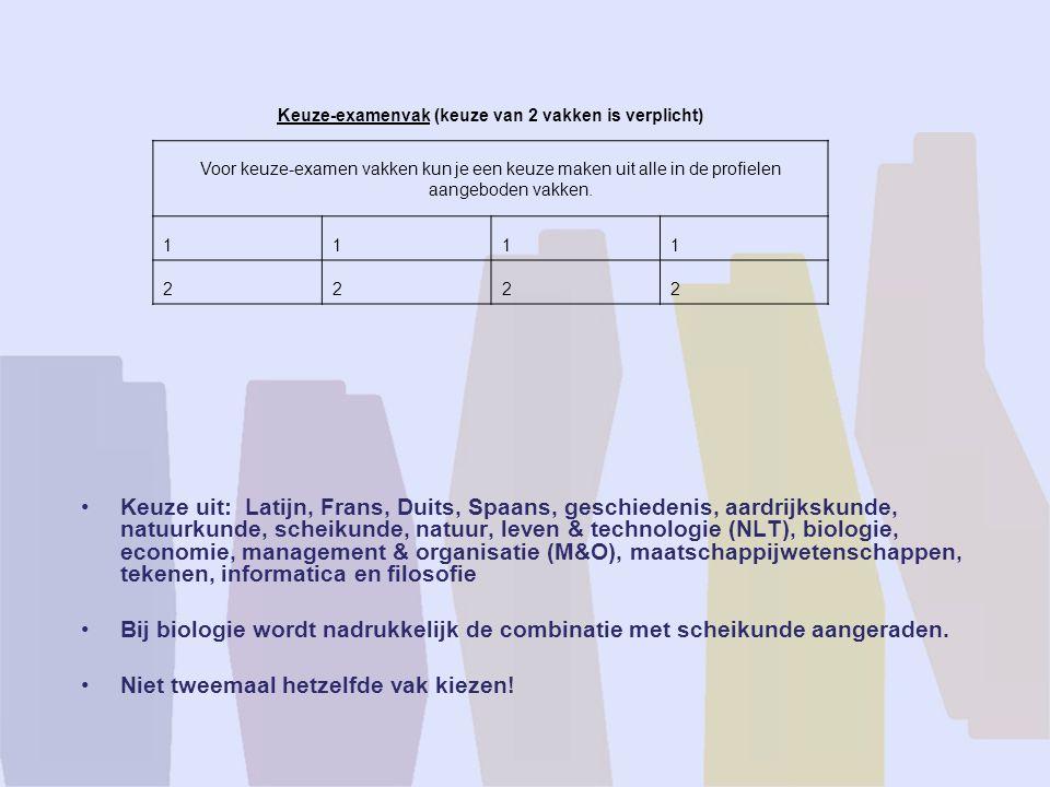 Keuze-examenvak (keuze van 2 vakken is verplicht)