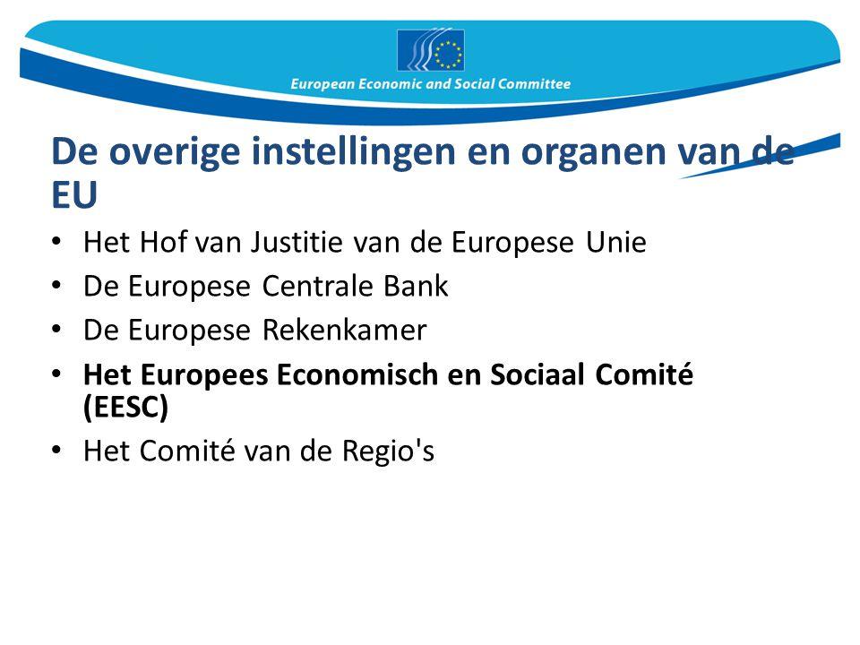 De overige instellingen en organen van de EU