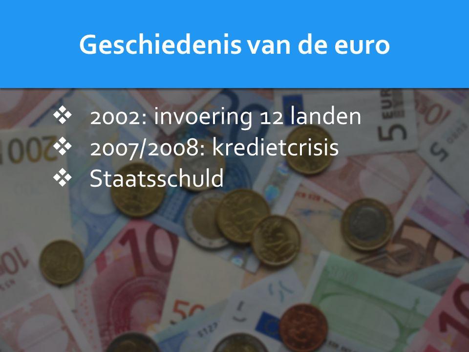 Geschiedenis van de euro