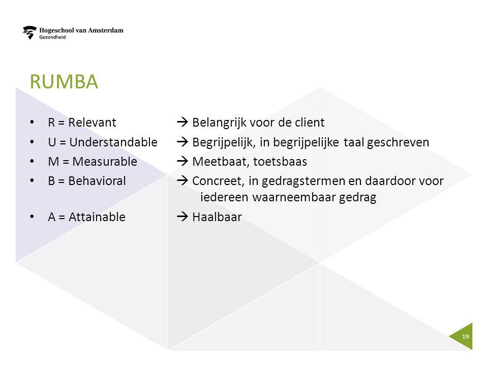 Rumba R = Relevant  Belangrijk voor de client