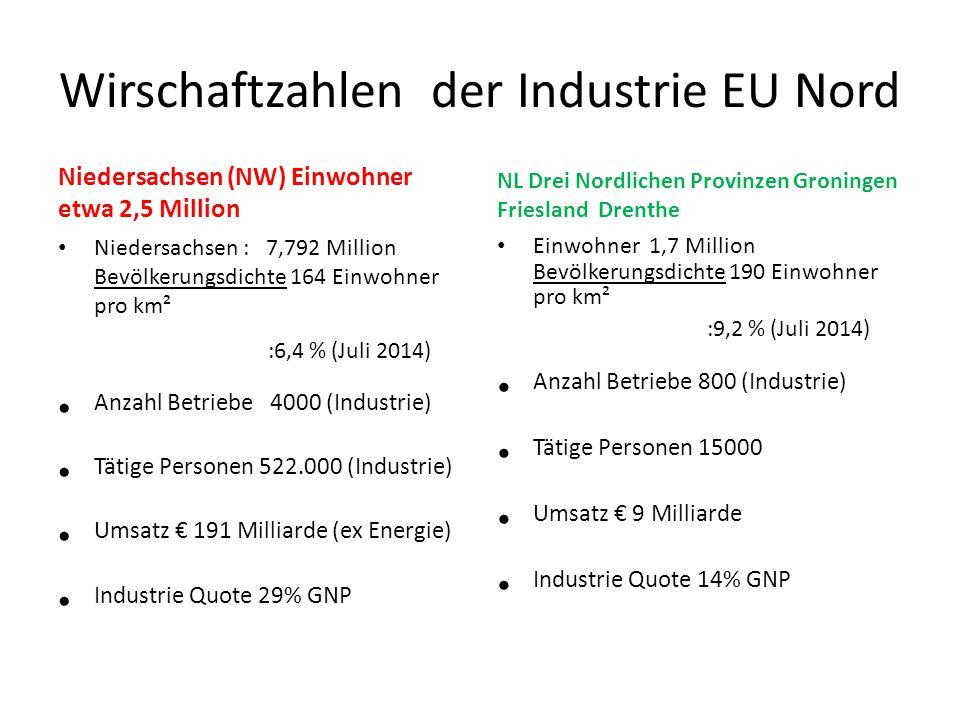 Wirschaftzahlen der Industrie EU Nord
