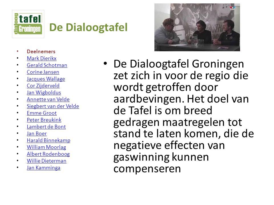 De Dialoogtafel Deelnemers. Mark Dierikx. Gerald Schotman. Corine Jansen. Jacques Wallage. Cor Zijderveld.