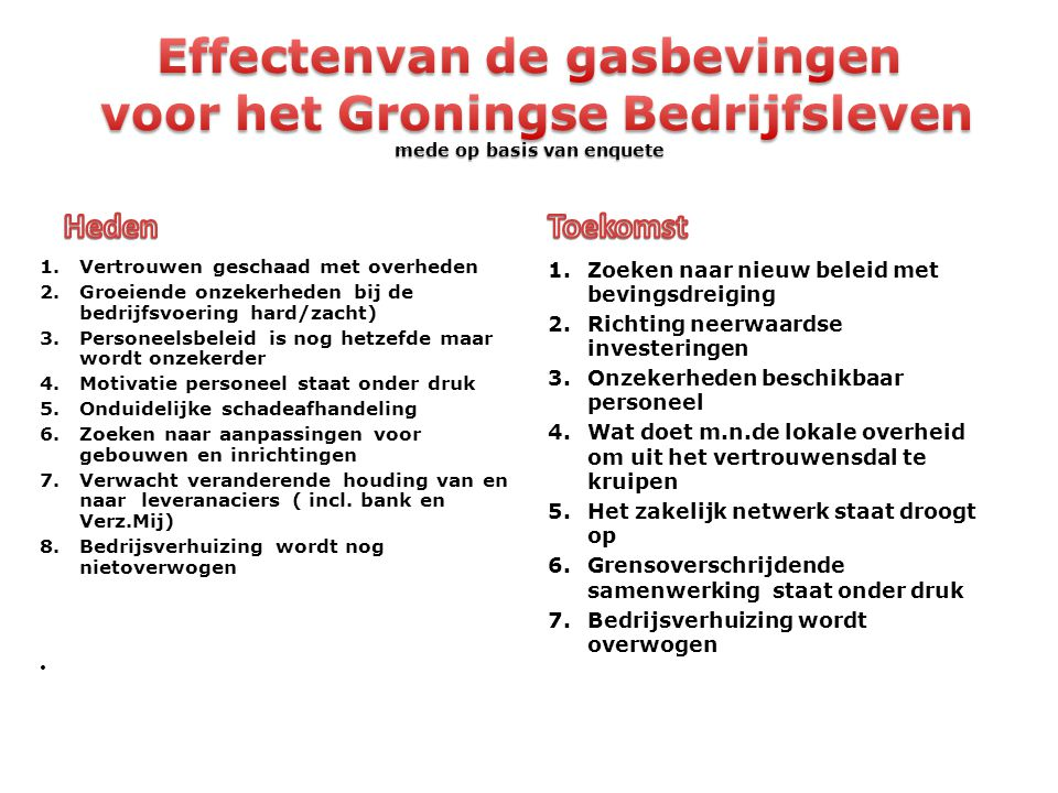 Effectenvan de gasbevingen voor het Groningse Bedrijfsleven mede op basis van enquete