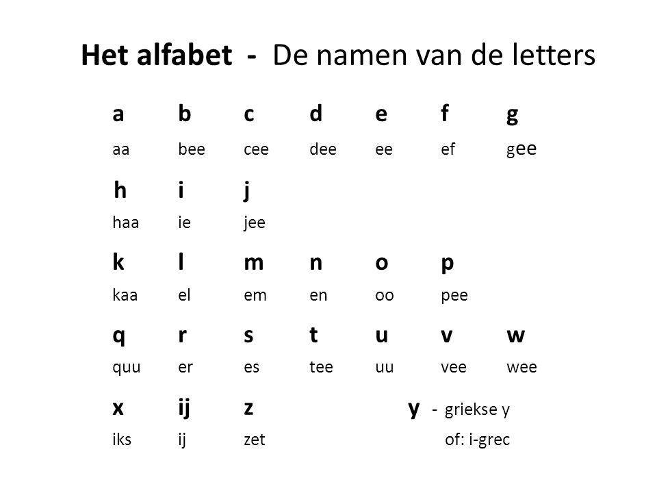 Het alfabet - De namen van de letters