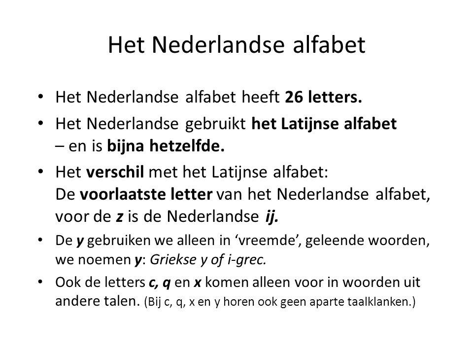 Het Nederlandse alfabet