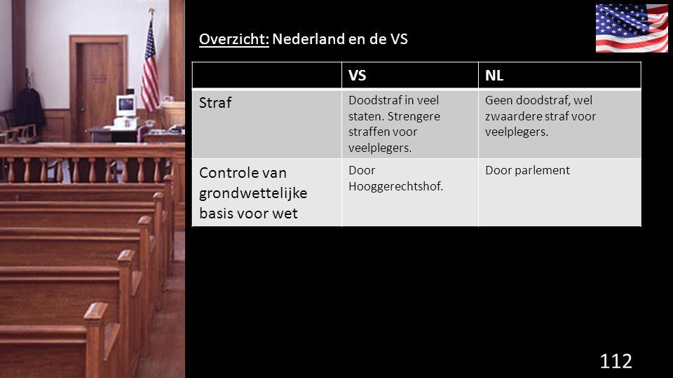 Overzicht: Nederland en de VS VS NL Straf