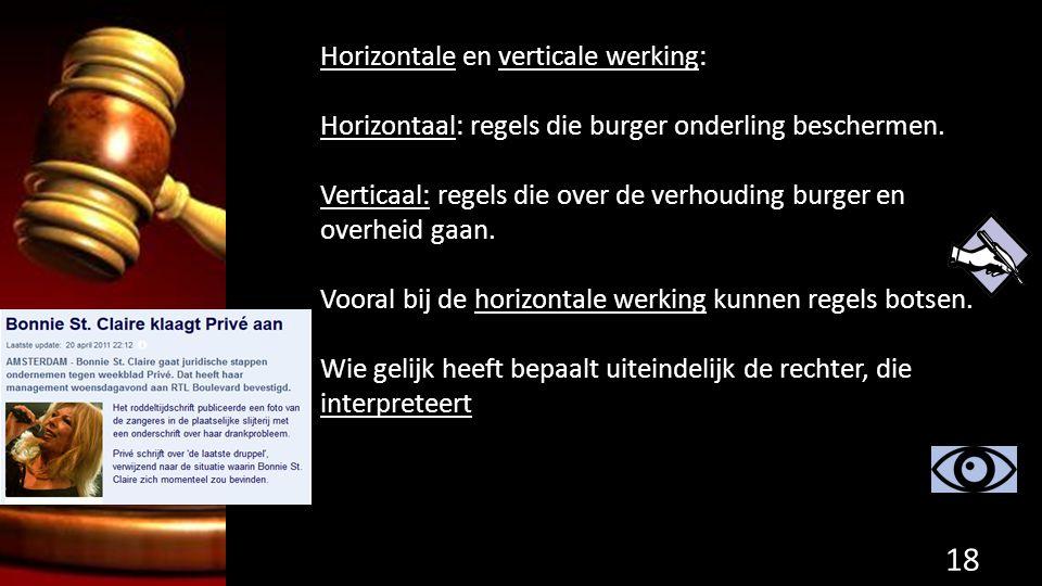 Horizontale en verticale werking: