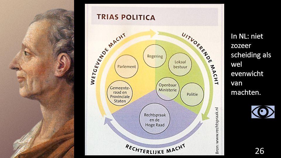 In NL: niet zozeer scheiding als wel evenwicht van machten.