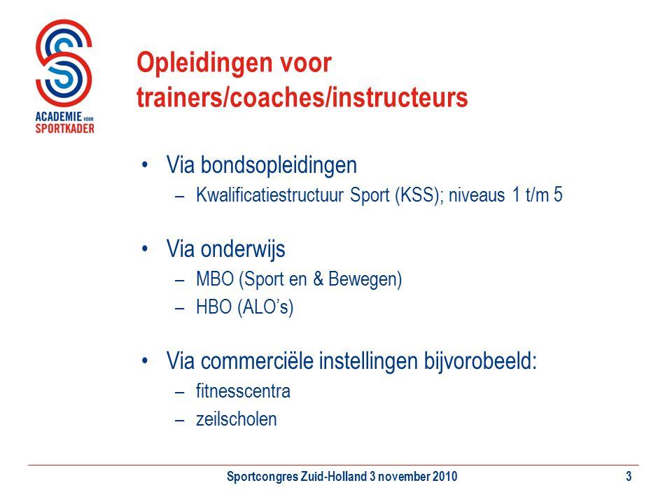 Opleidingen voor trainers/coaches/instructeurs