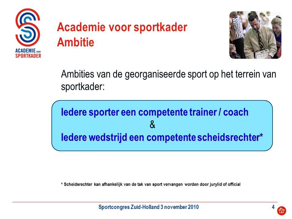 Academie voor sportkader Ambitie