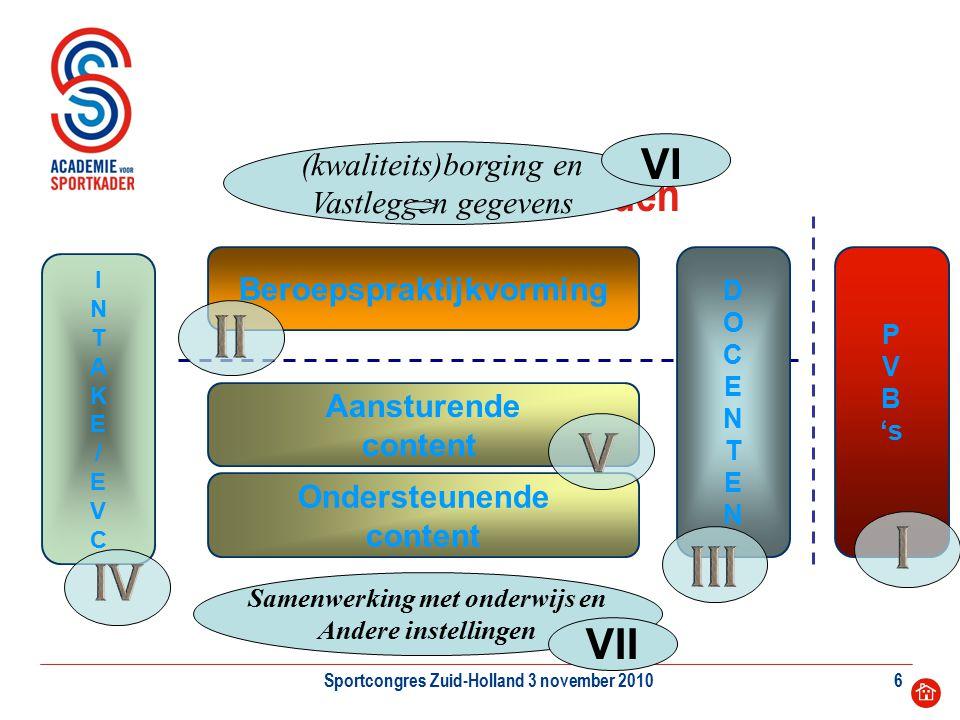 Aandachtsgebieden VI VII (kwaliteits)borging en Vastleggen gegevens