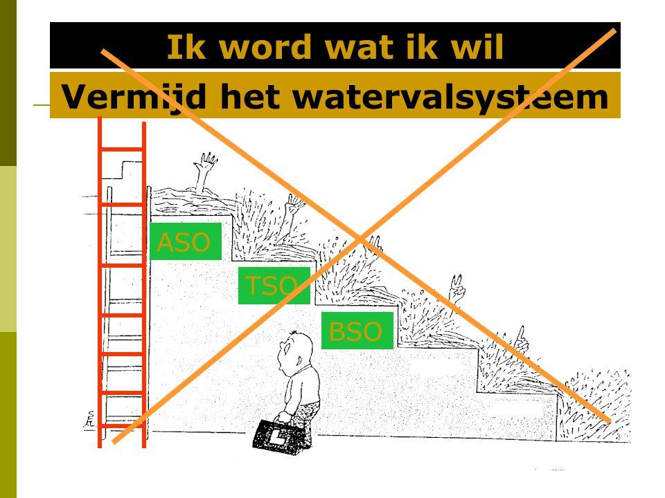 Vermijd het watervalsysteem