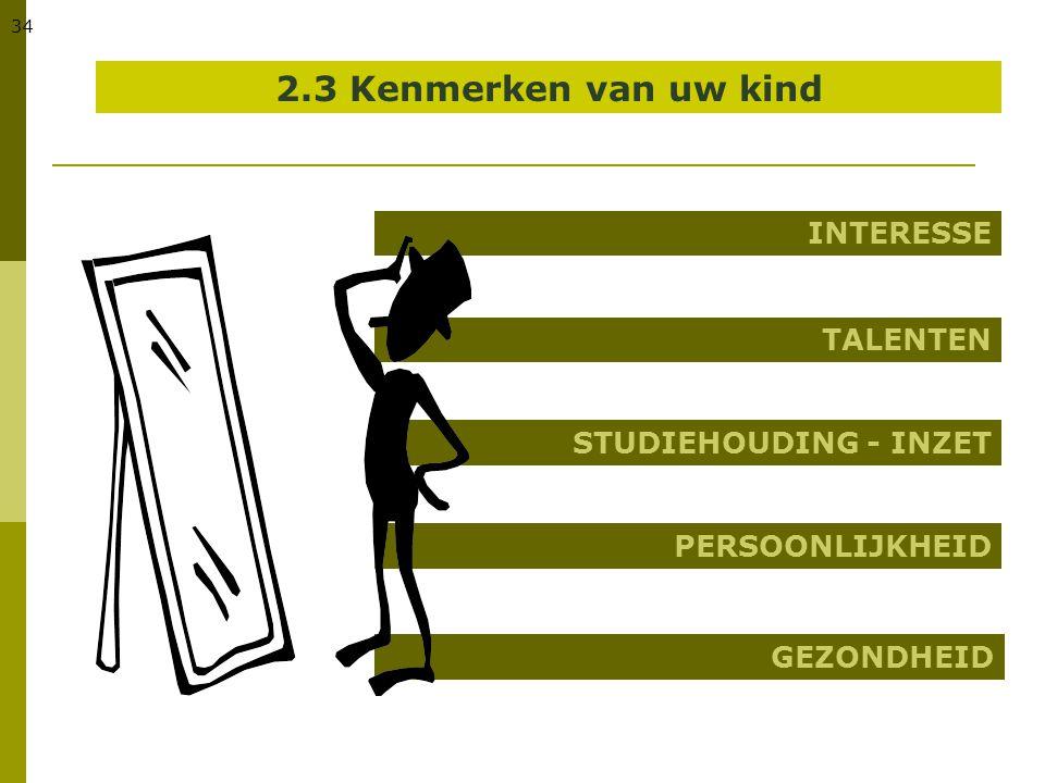 2.3 Kenmerken van uw kind INTERESSE TALENTEN STUDIEHOUDING - INZET