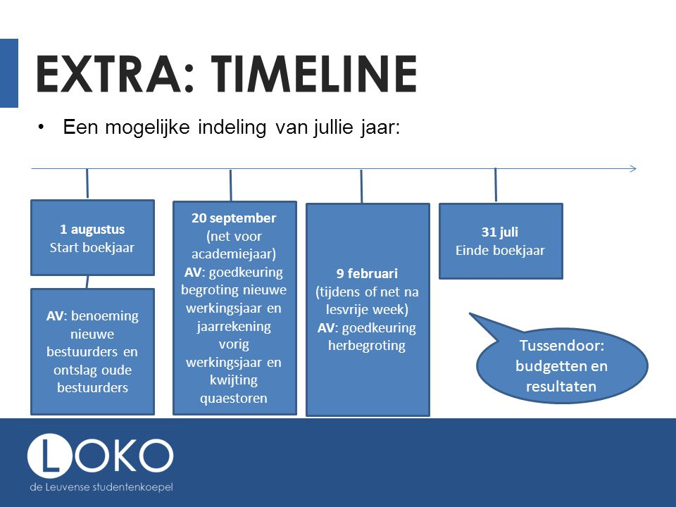 EXTRA: TIMELINE Een mogelijke indeling van jullie jaar: