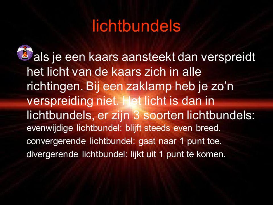 lichtbundels