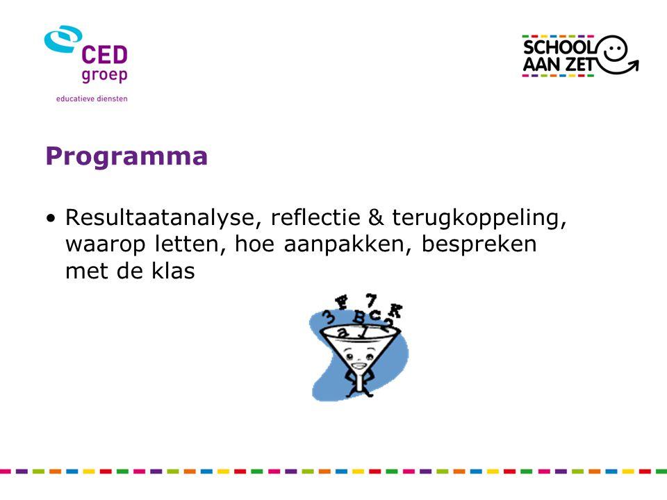 Programma Resultaatanalyse, reflectie & terugkoppeling, waarop letten, hoe aanpakken, bespreken met de klas.