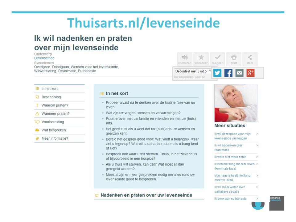 Thuisarts.nl/levenseinde