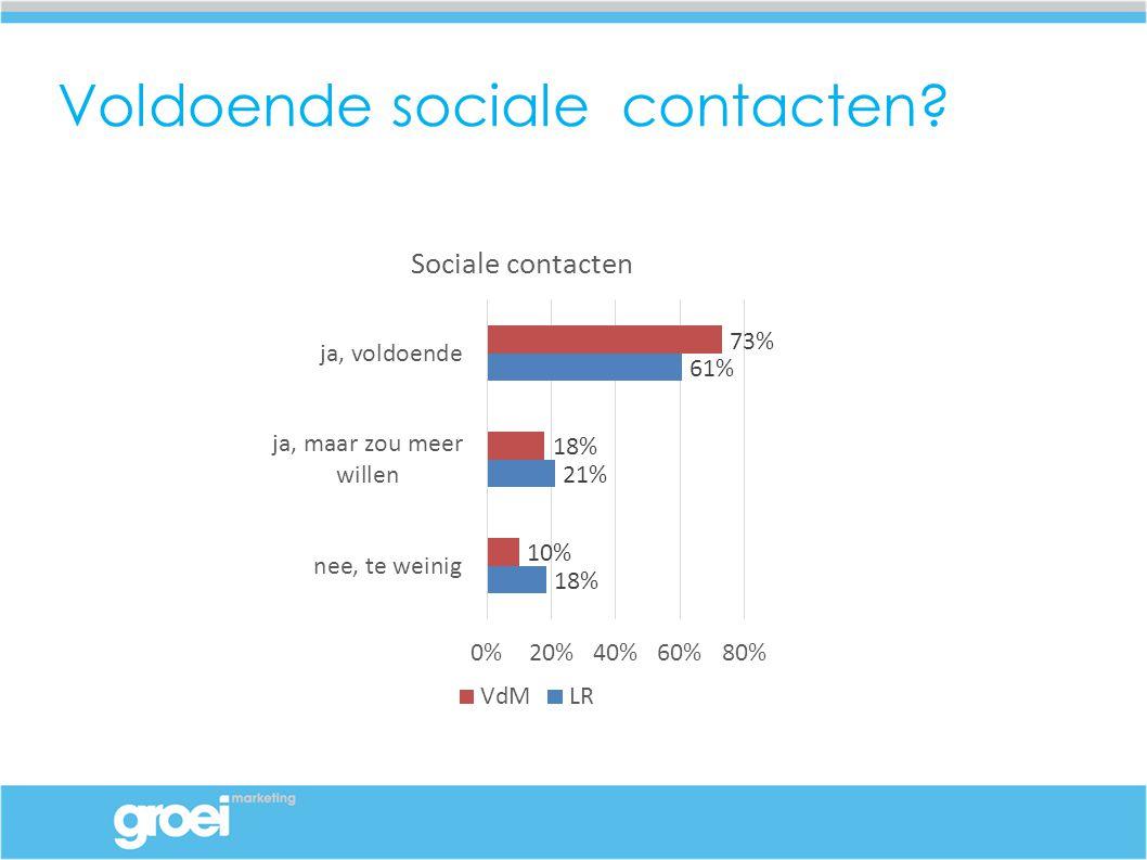Voldoende sociale contacten