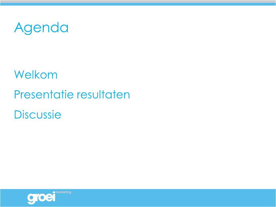 Agenda Welkom Presentatie resultaten Discussie