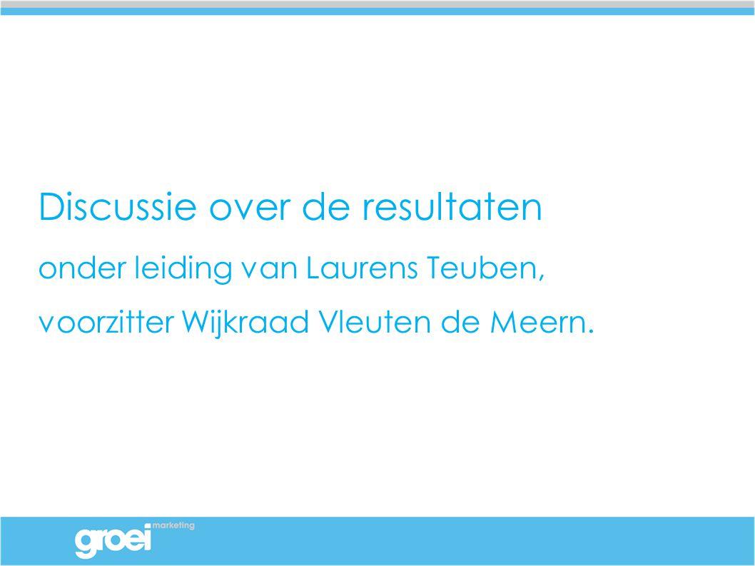 Discussie over de resultaten onder leiding van Laurens Teuben, voorzitter Wijkraad Vleuten de Meern.