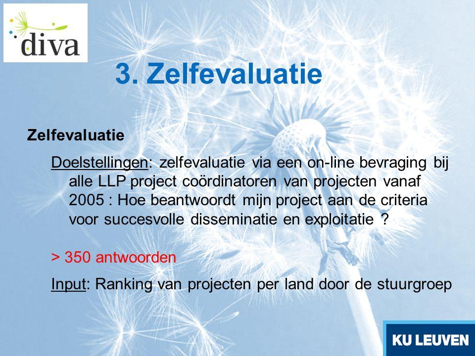 3. Zelfevaluatie Zelfevaluatie