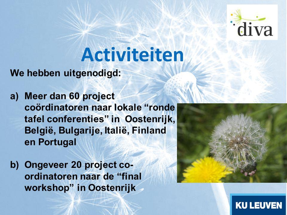 Activiteiten We hebben uitgenodigd: