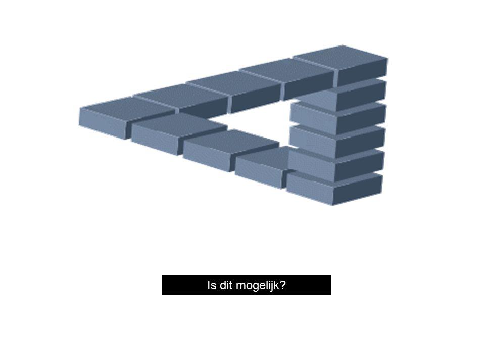 Is this possible! ! Is dit mogelijk
