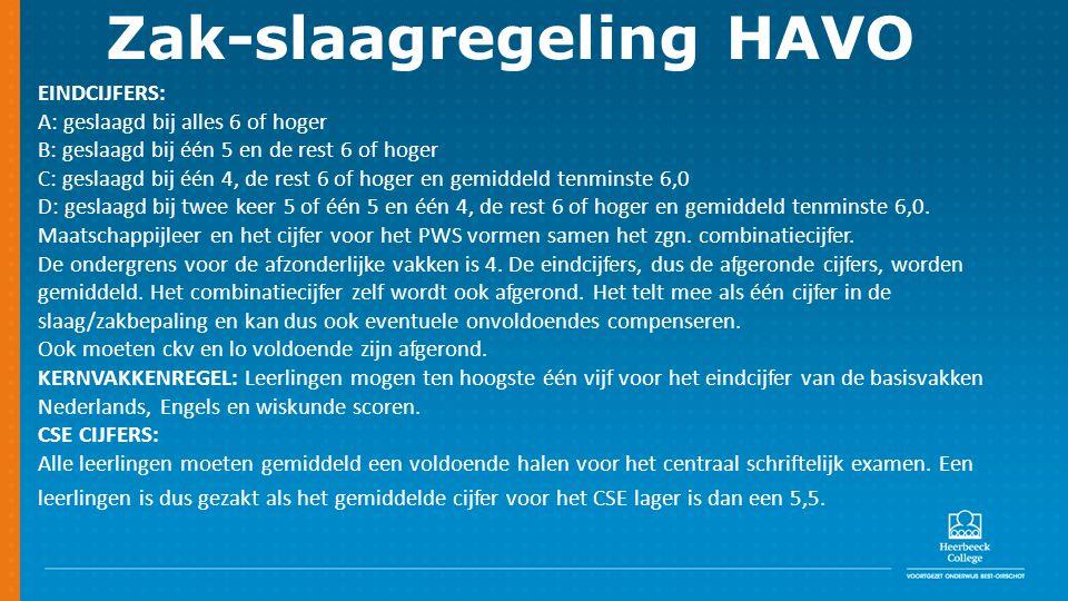 Zak-slaagregeling HAVO