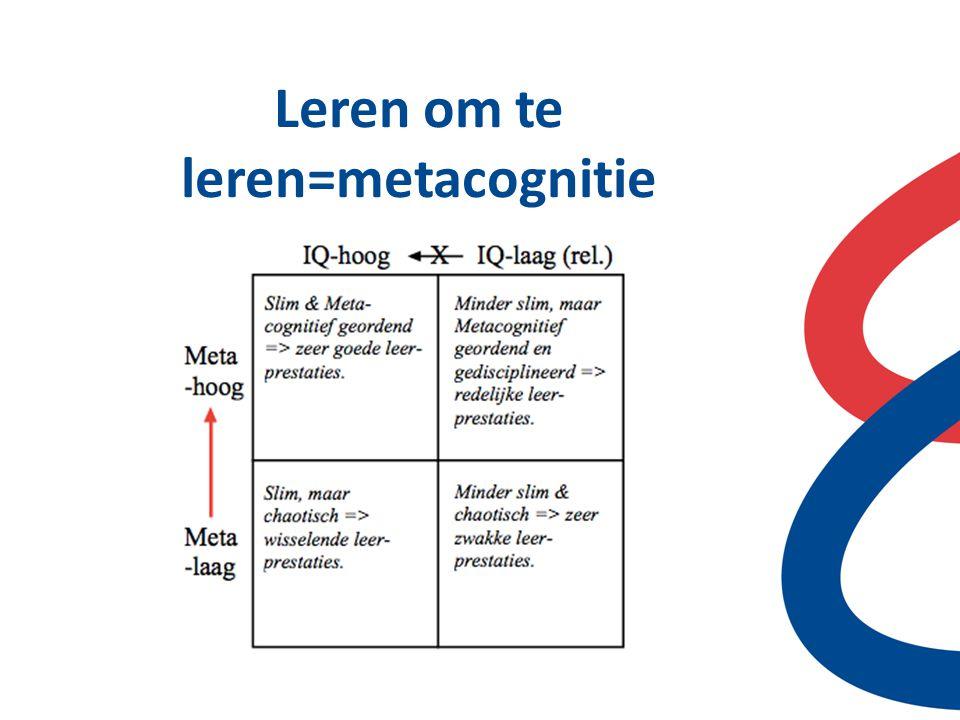 Leren om te leren=metacognitie