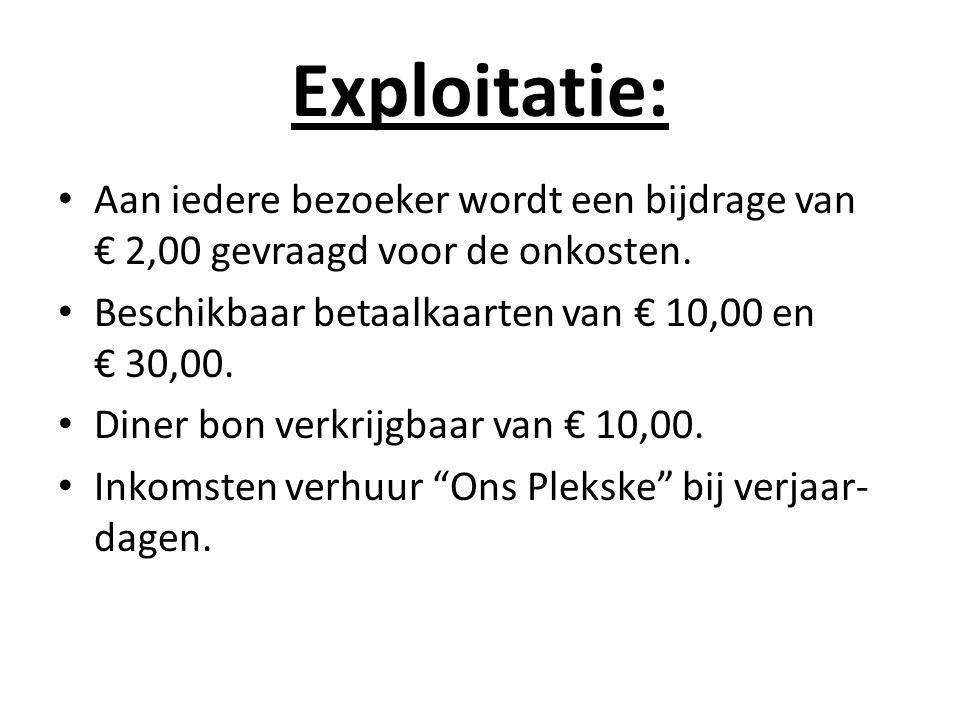 Exploitatie: Aan iedere bezoeker wordt een bijdrage van € 2,00 gevraagd voor de onkosten. Beschikbaar betaalkaarten van € 10,00 en € 30,00.