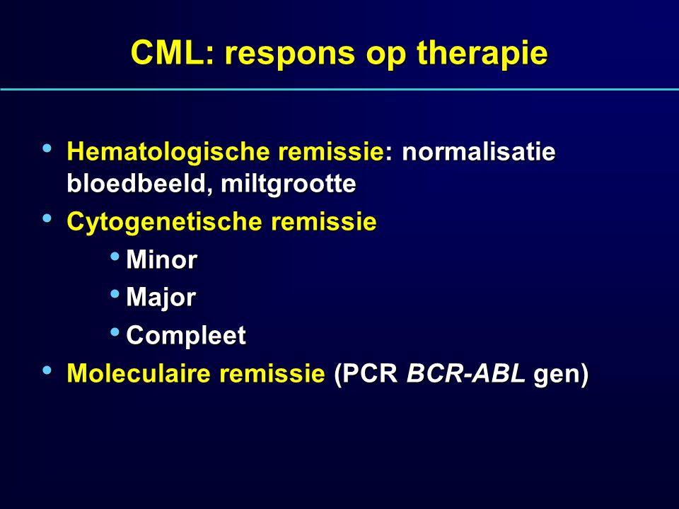 CML: respons op therapie