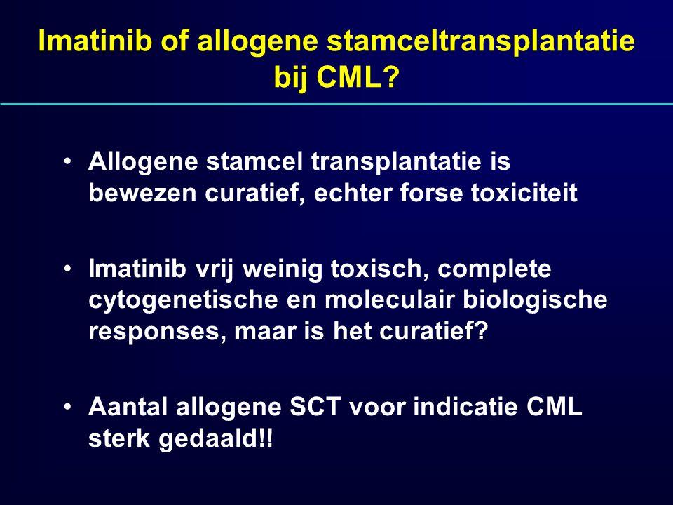 Imatinib of allogene stamceltransplantatie bij CML