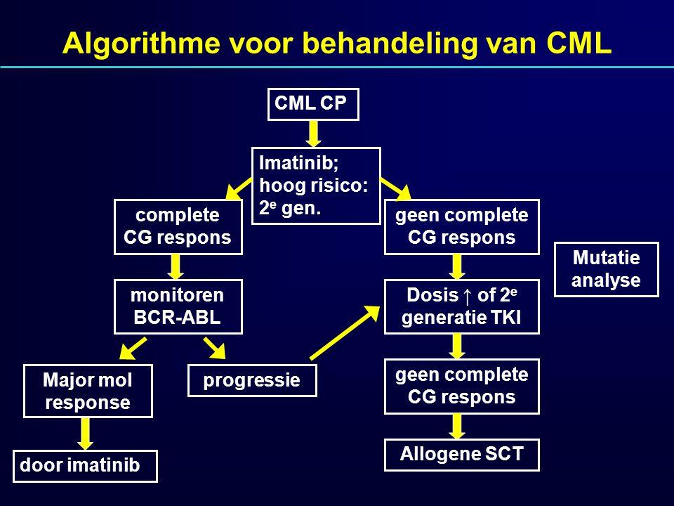 Algorithme voor behandeling van CML