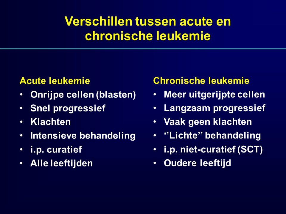 Verschillen tussen acute en chronische leukemie