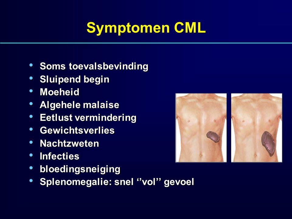 Symptomen CML Soms toevalsbevinding Sluipend begin Moeheid
