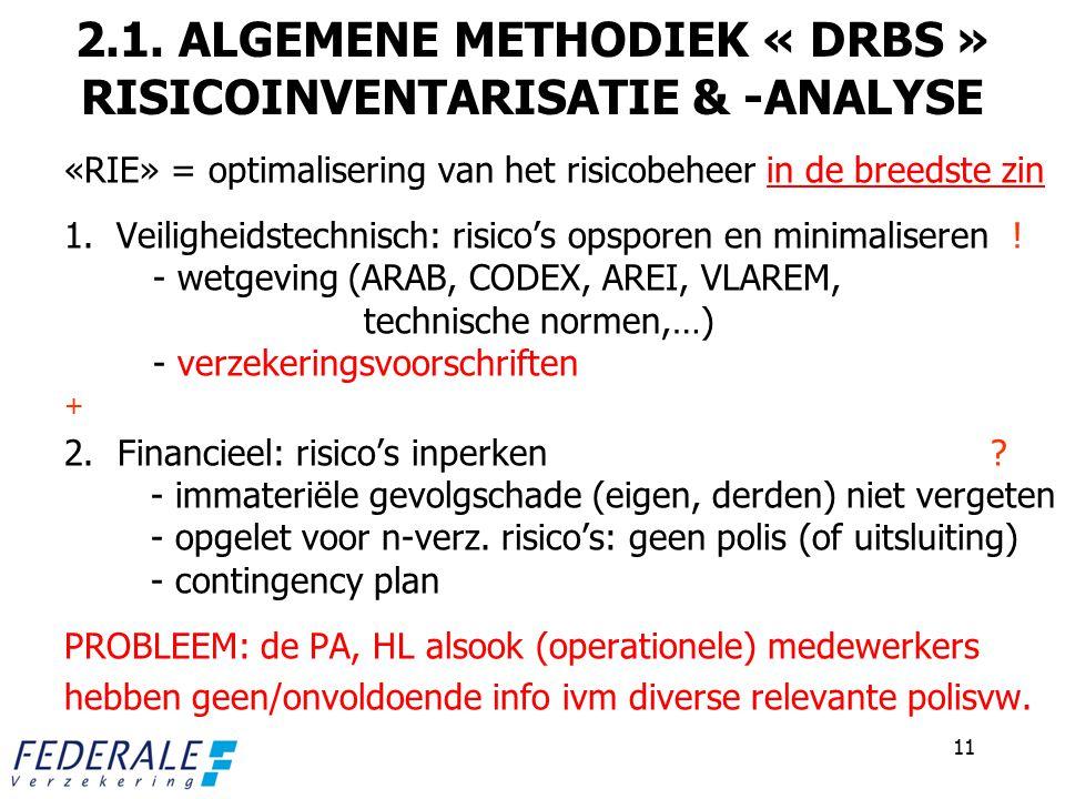 2.1. ALGEMENE METHODIEK « DRBS » RISICOINVENTARISATIE & -ANALYSE