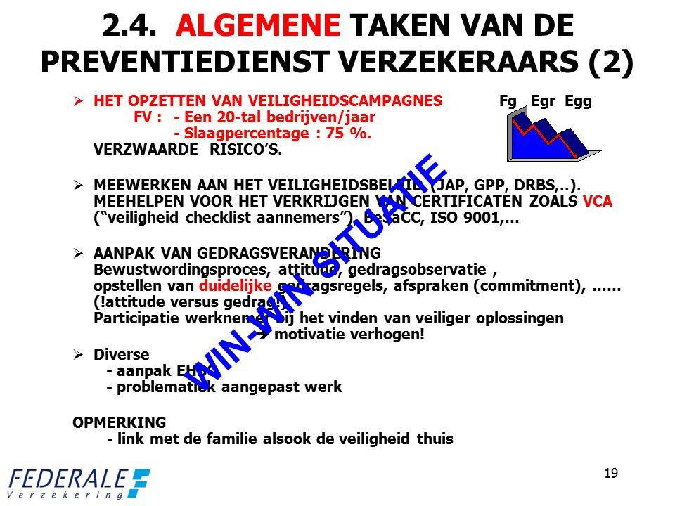 2.4. ALGEMENE TAKEN VAN DE PREVENTIEDIENST VERZEKERAARS (2)